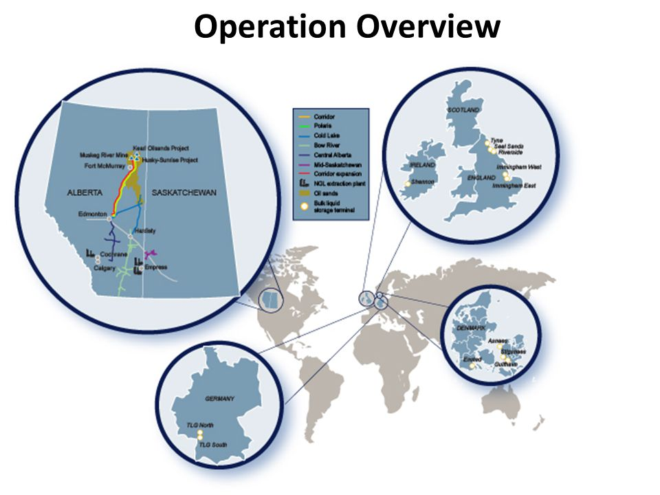 Operation Overview