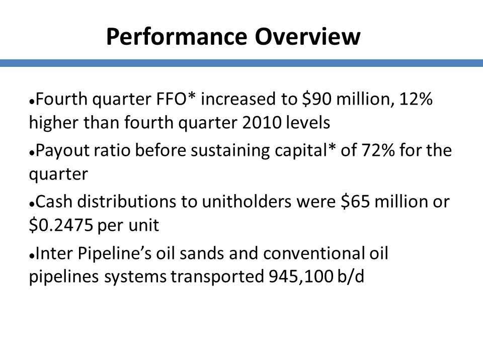 Performance Overview Fourth quarter FFO* increased to $90 million, 12% higher than fourth quarter 2010 levels.