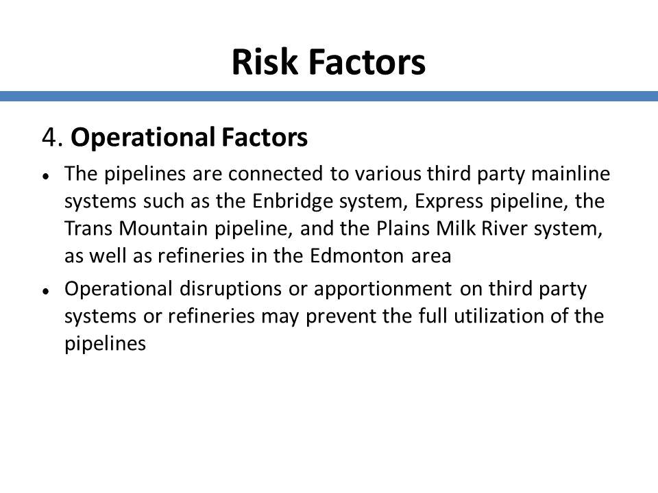 Risk Factors 4. Operational Factors