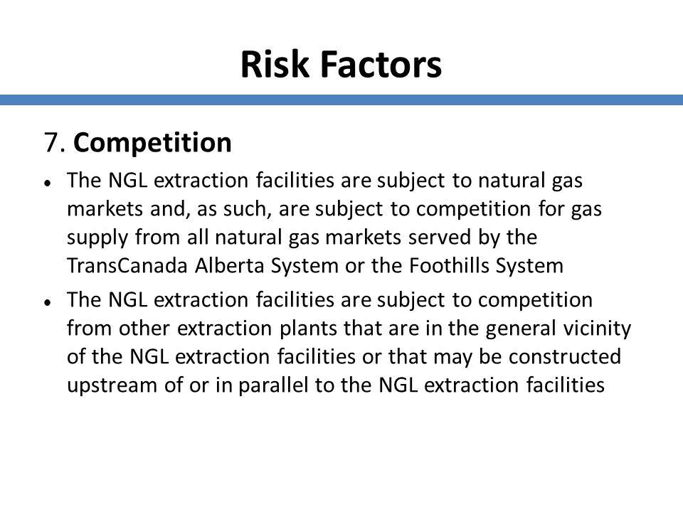 Risk Factors 7. Competition