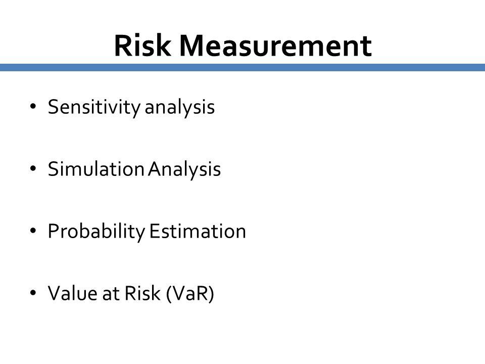 Risk Measurement Sensitivity analysis Simulation Analysis