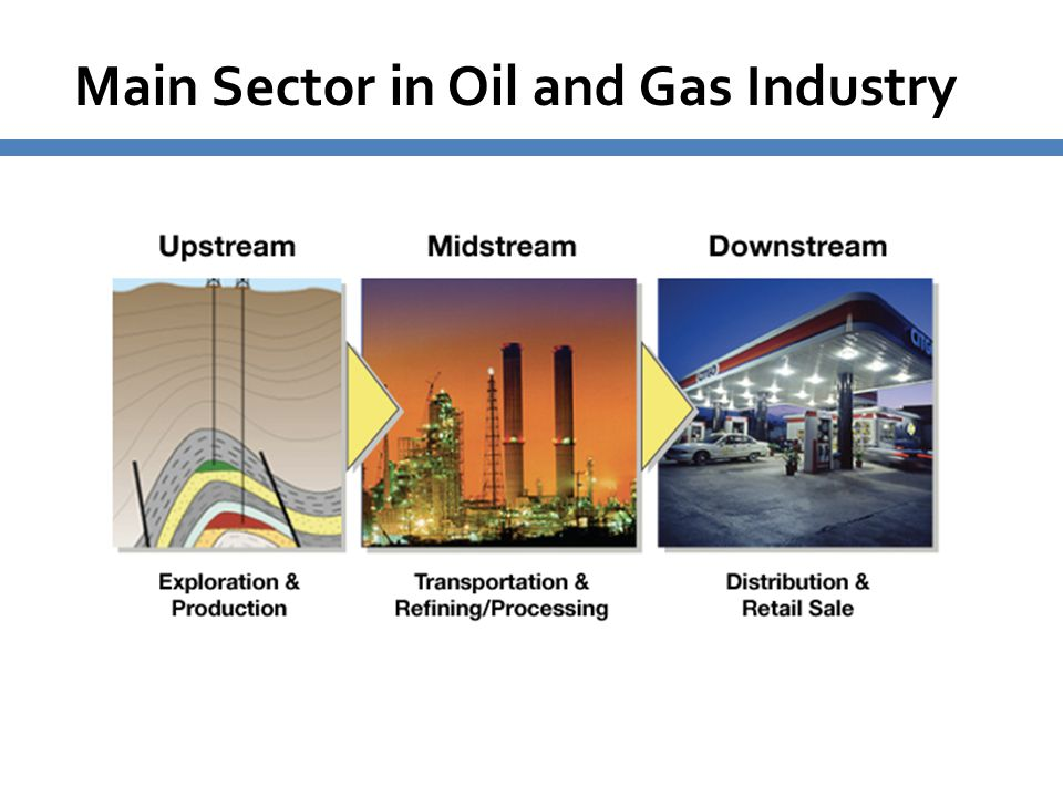 Main Sector in Oil and Gas Industry