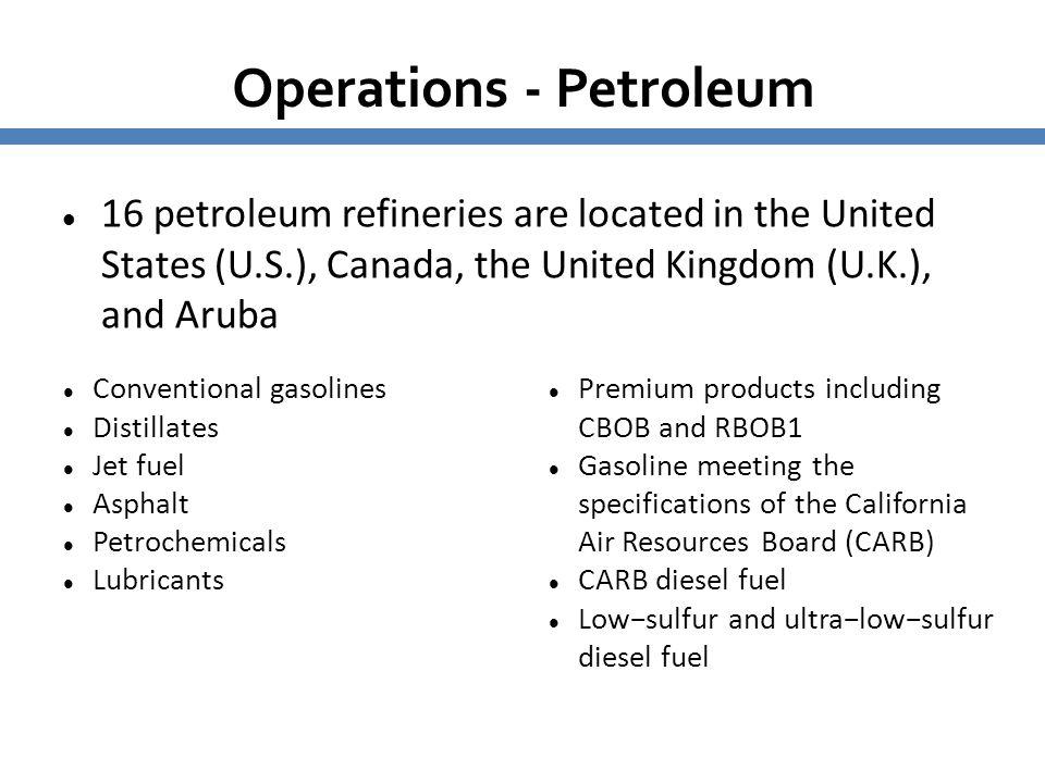 Operations - Petroleum