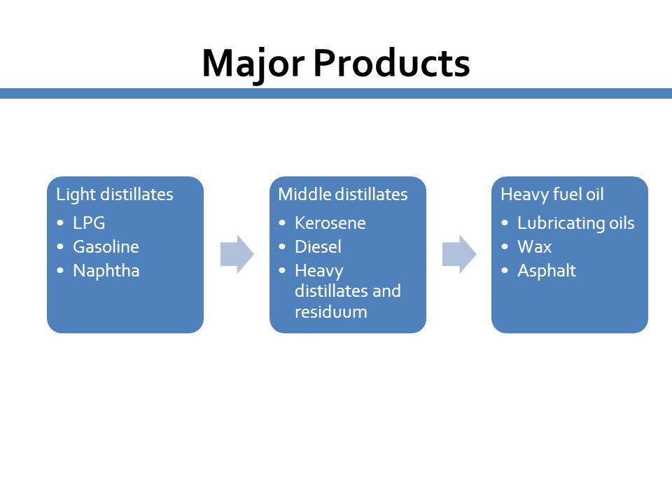 Major Products Light distillates LPG Gasoline Naphtha