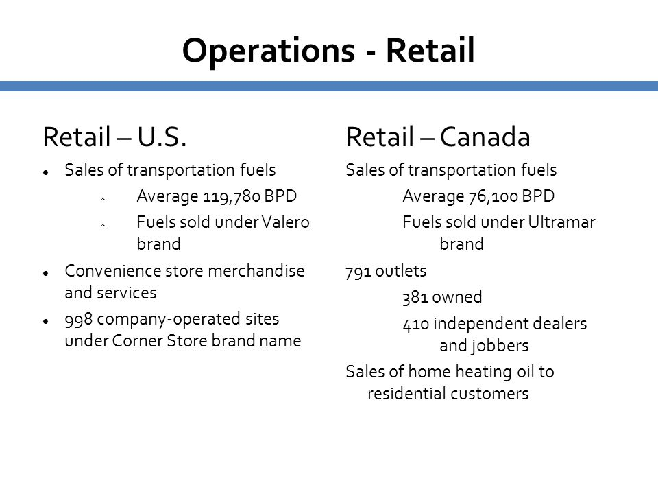 Operations - Retail Retail – U.S. Retail – Canada