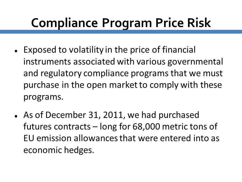 Compliance Program Price Risk