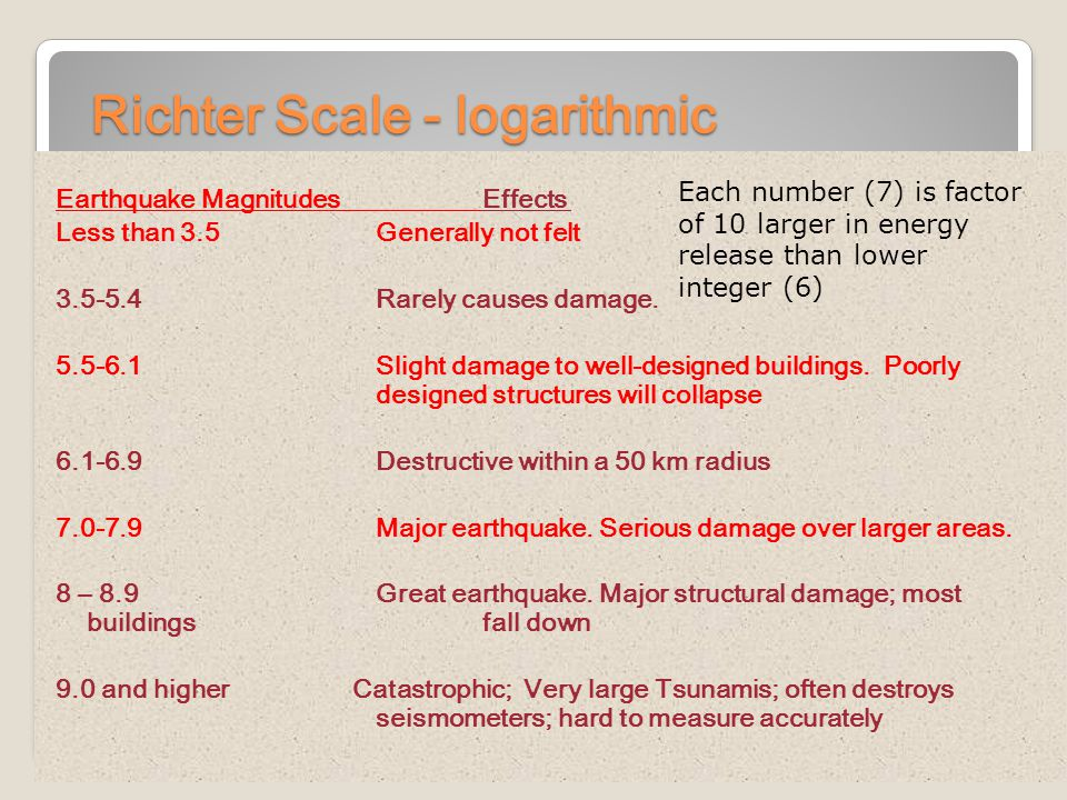 Richter Scale - logarithmic