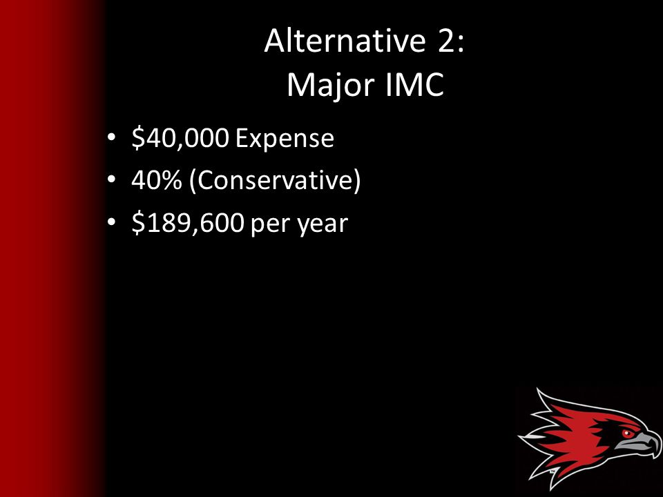 Alternative 2: Major IMC