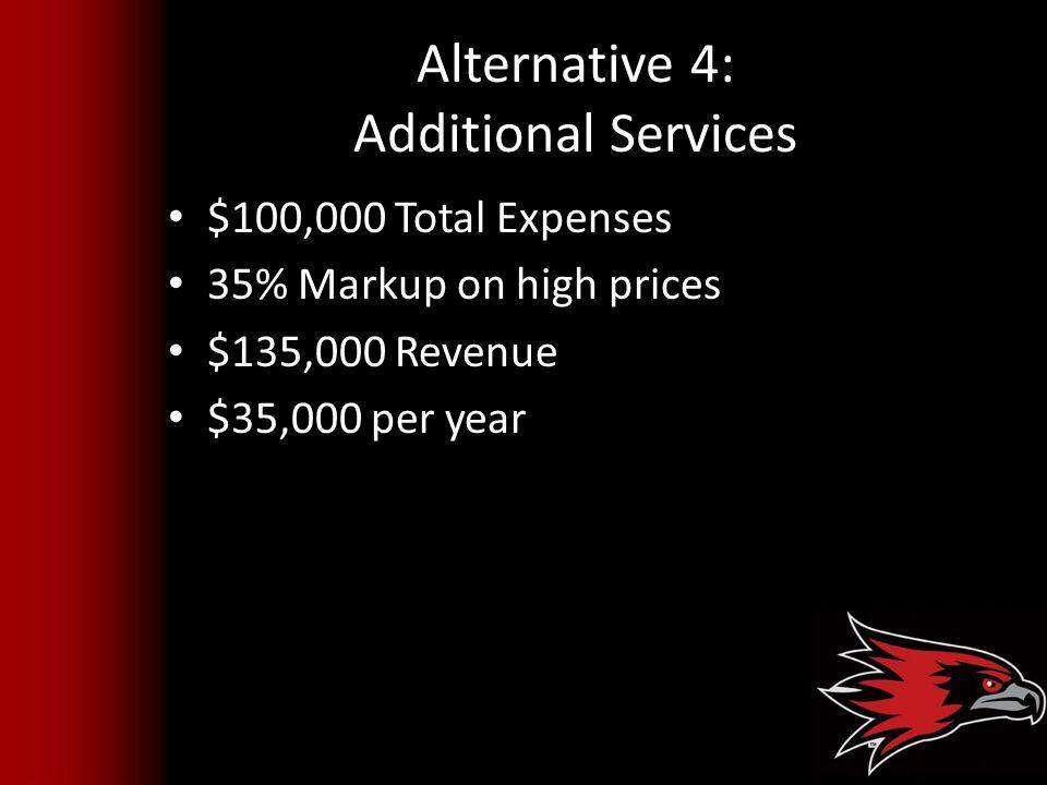 Alternative 4: Additional Services