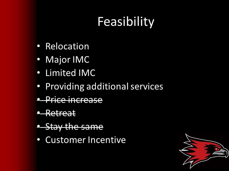 Feasibility Relocation Major IMC Limited IMC