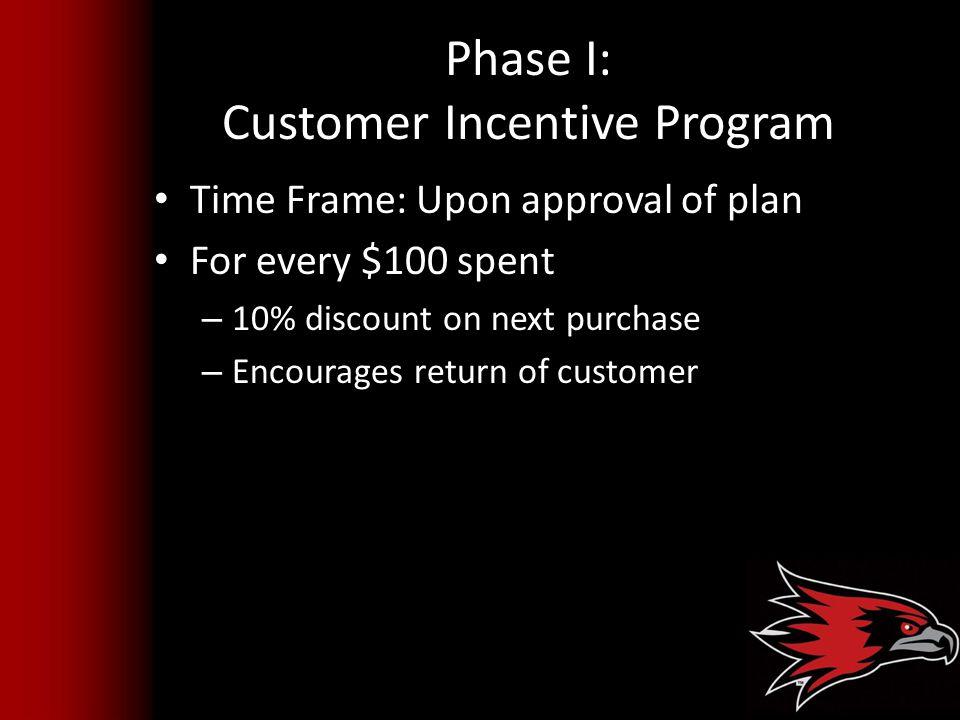 Phase I: Customer Incentive Program