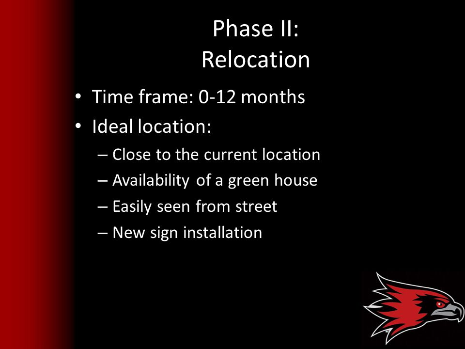 Phase II: Relocation Time frame: 0-12 months Ideal location: