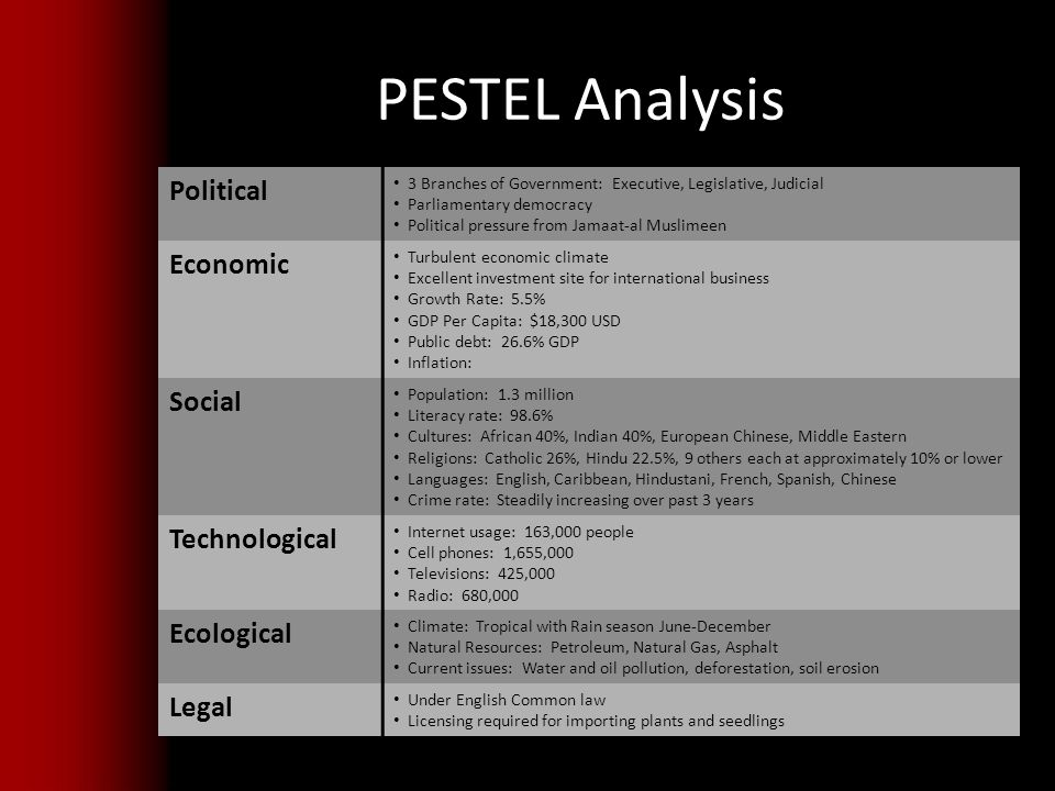 PESTEL Analysis Political Economic Social Technological Ecological