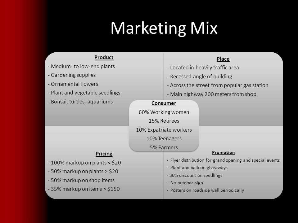 Marketing Mix Product Place Pricing - Located in heavily traffic area