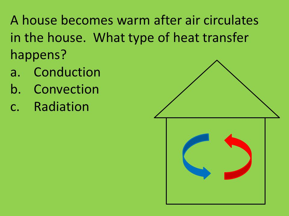 A house becomes warm after air circulates in the house