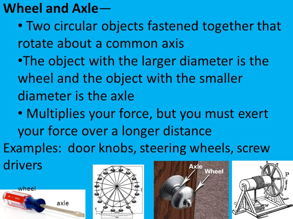 Two circular objects fastened together that rotate about a common axis