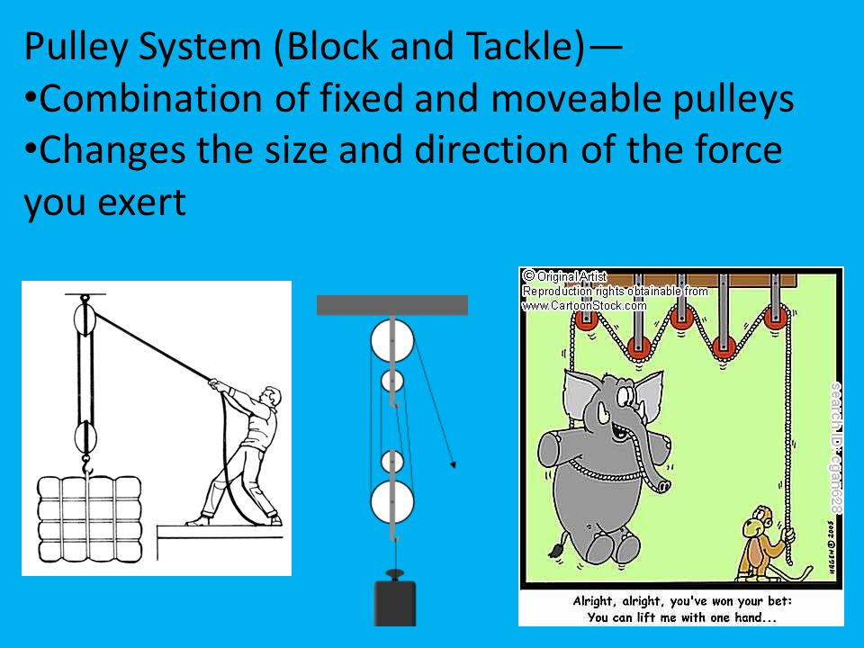 Pulley System (Block and Tackle)—
