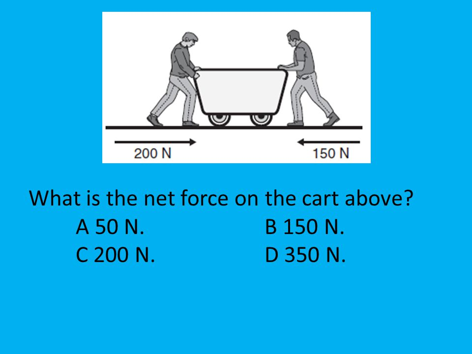 What is the net force on the cart above