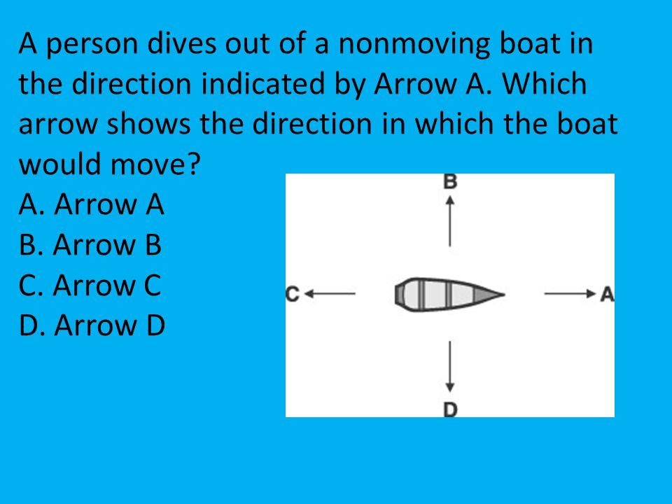 A person dives out of a nonmoving boat in the direction indicated by Arrow A. Which arrow shows the direction in which the boat would move