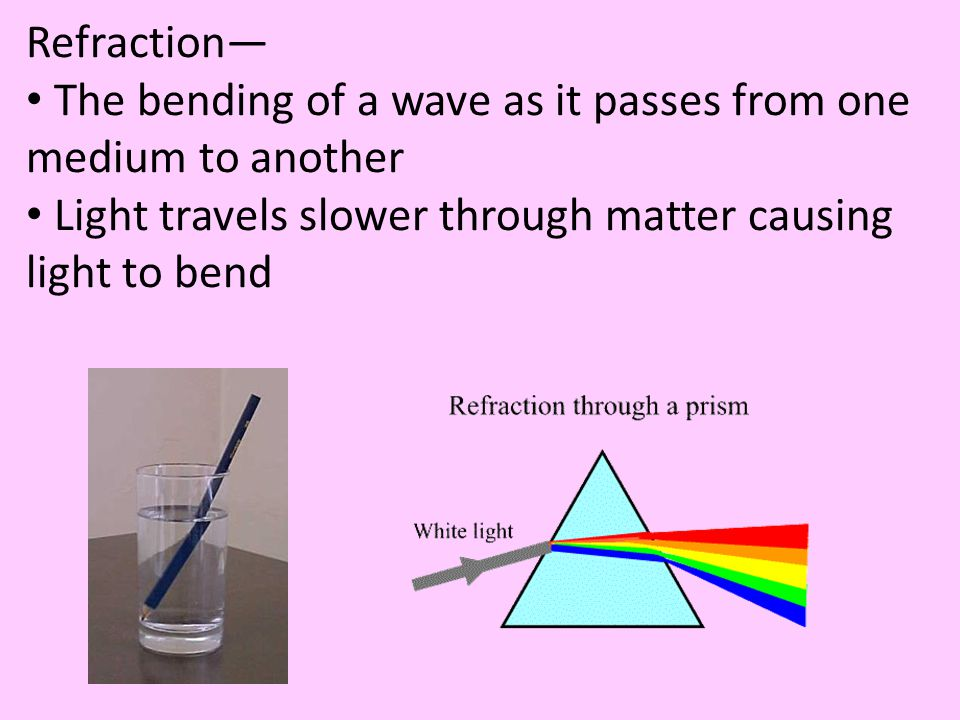 Refraction— The bending of a wave as it passes from one medium to another.