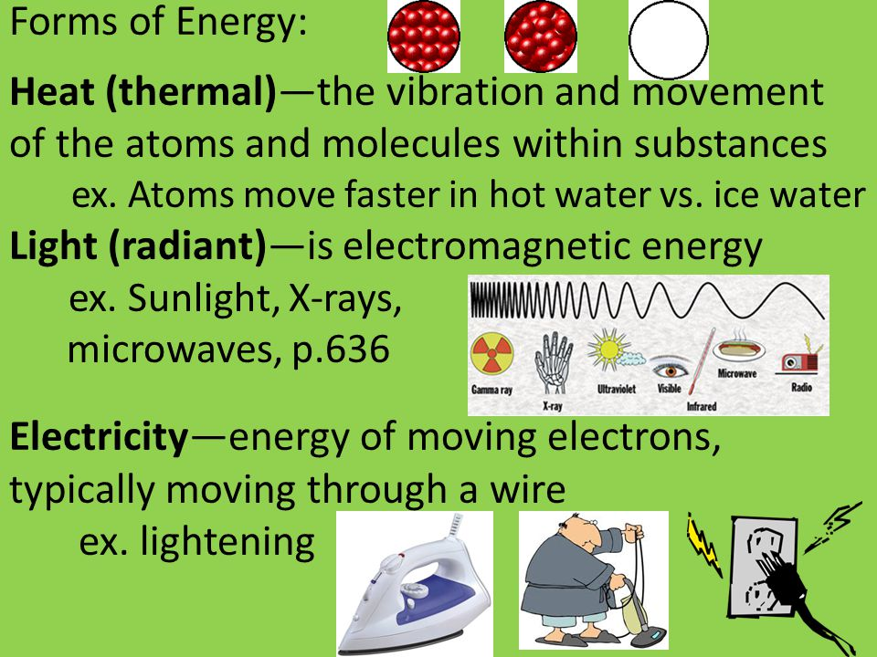Light (radiant)—is electromagnetic energy ex. Sunlight, X-rays,