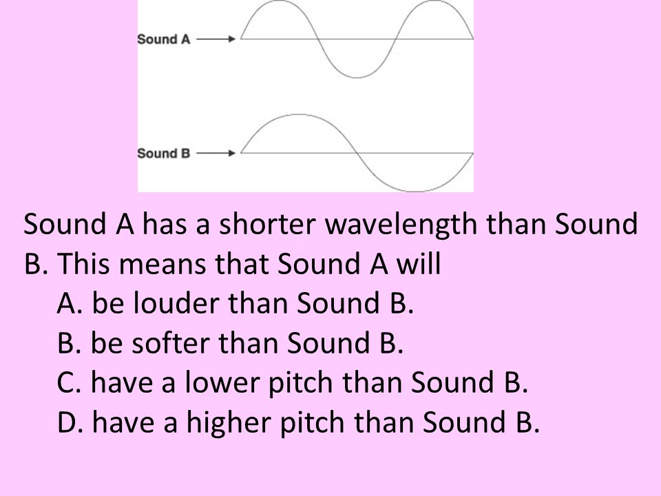 Sound A has a shorter wavelength than Sound B