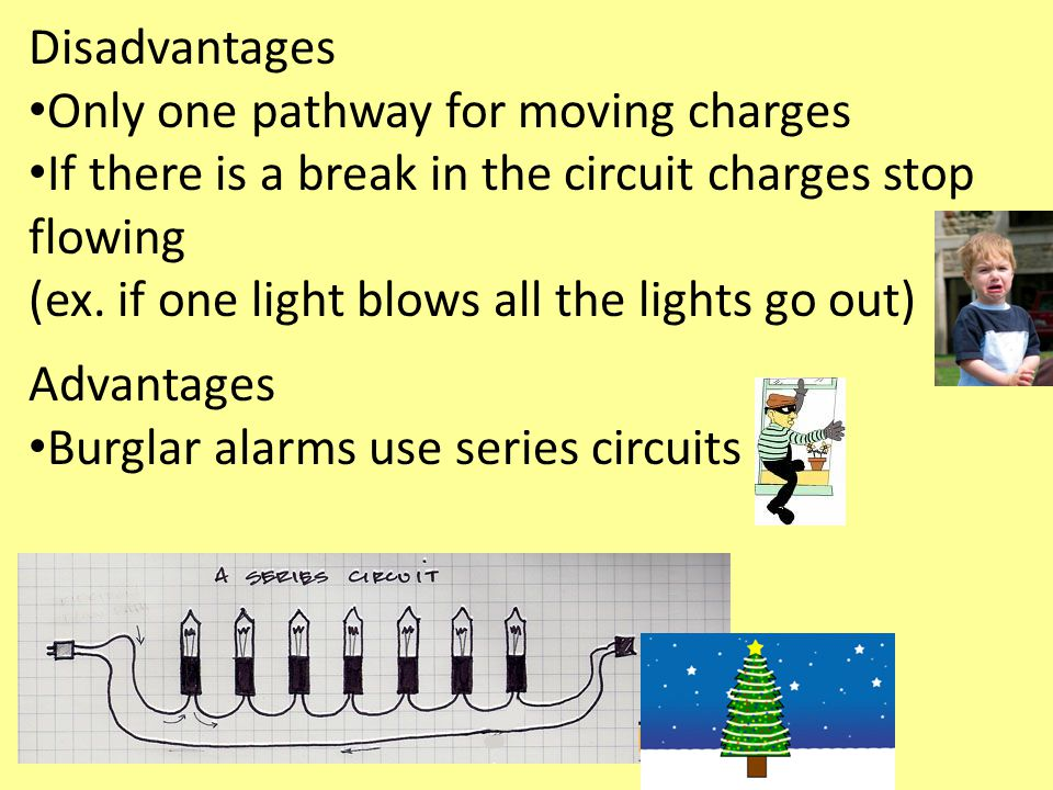 Disadvantages Only one pathway for moving charges. If there is a break in the circuit charges stop flowing.