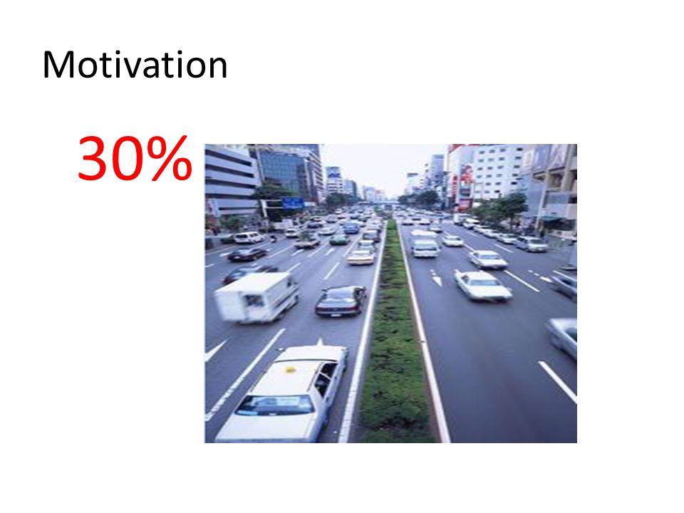 Motivation 30%