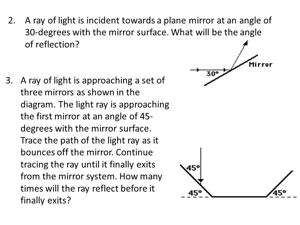 A ray of light is incident towards a plane mirror at an angle of 30-degrees with the mirror surface. What will be the angle of reflection