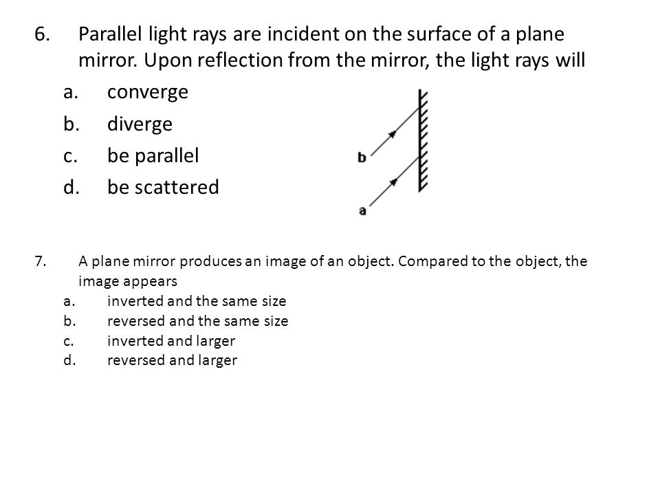 Parallel light rays are incident on the surface of a plane mirror