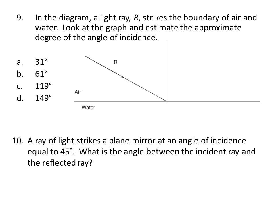 In the diagram, a light ray, R, strikes the boundary of air and water