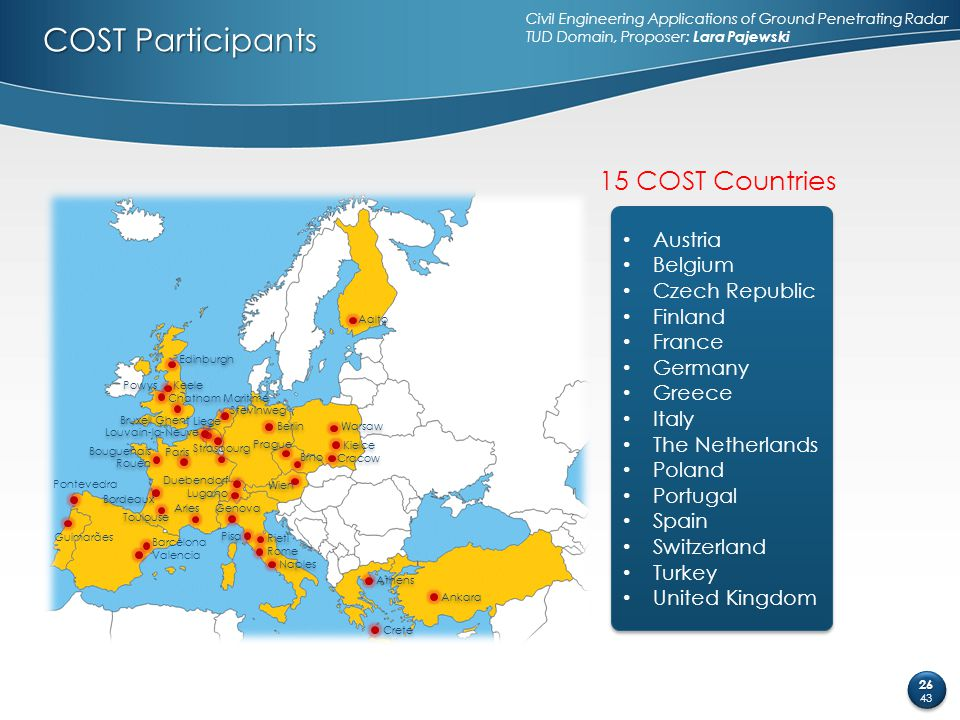 COST Participants 15 COST Countries Austria Belgium Czech Republic