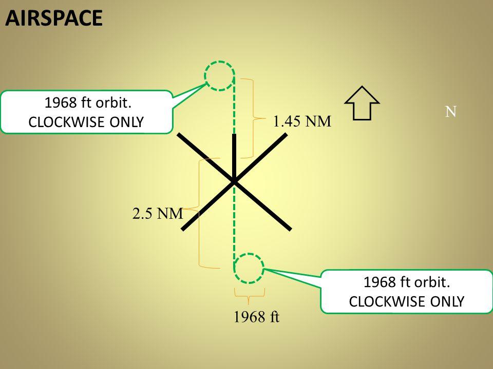 aIRSPACE 1968 ft orbit. CLOCKWISE ONLY N 1.45 NM 2.5 NM