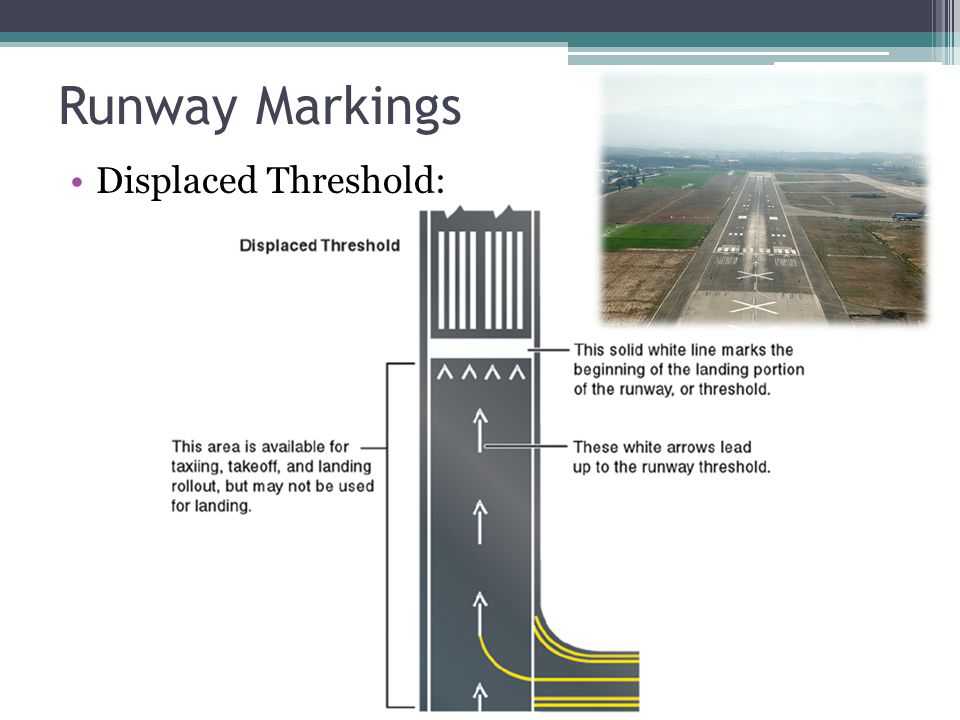 Runway Markings Displaced Threshold: