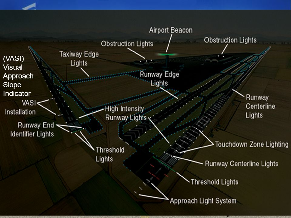 Airport Runway Lights Color Airport Diagrams Vatsim Net