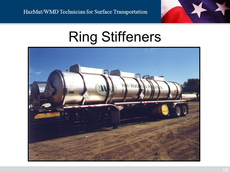 Ring Stiffeners