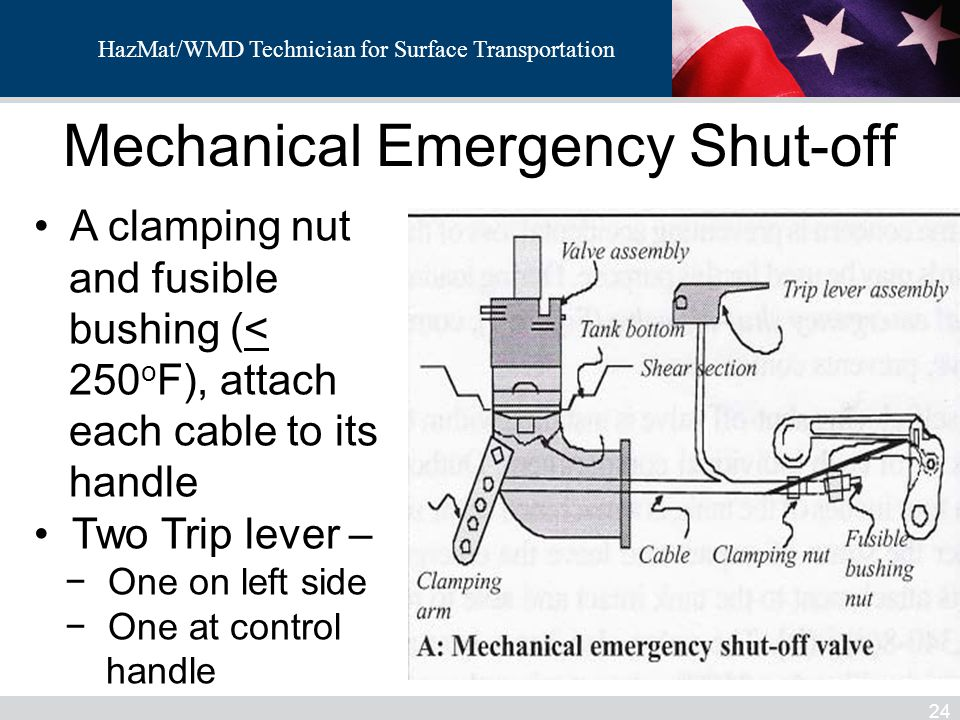 Mechanical Emergency Shut-off