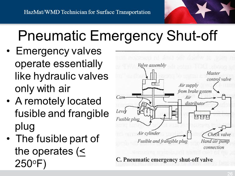 Pneumatic Emergency Shut-off