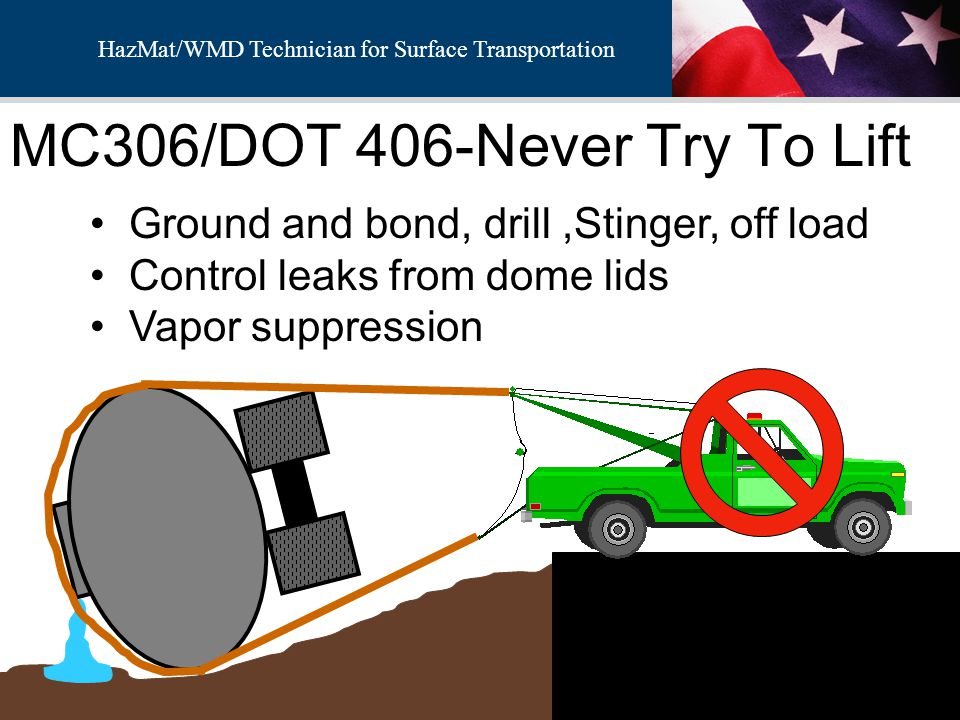 MC306/DOT 406-Never Try To Lift