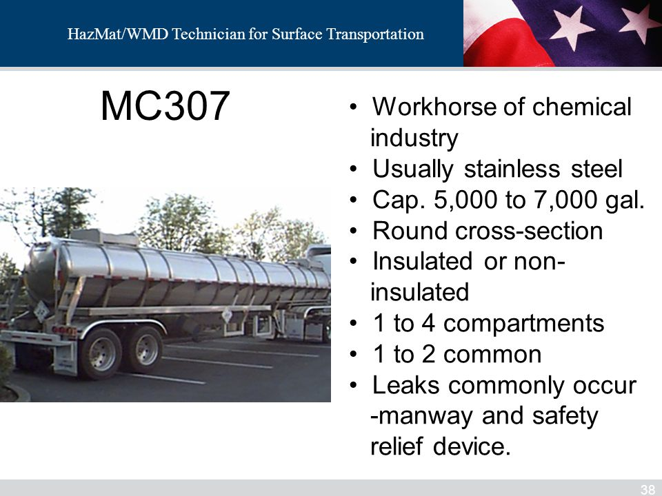 MC307 Workhorse of chemical industry Usually stainless steel