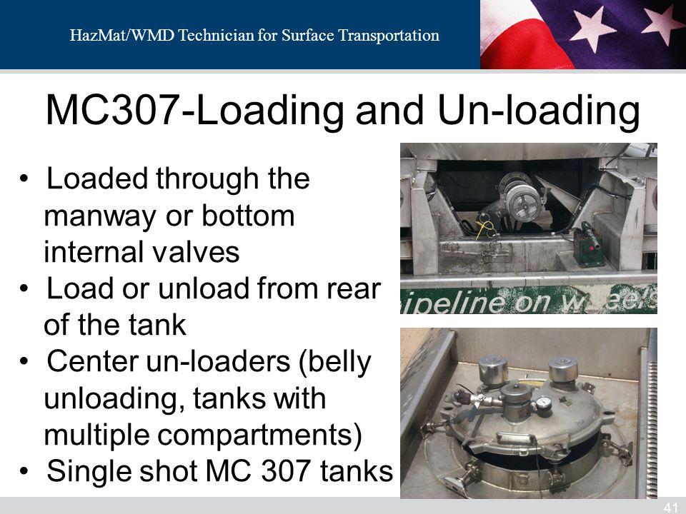 MC307-Loading and Un-loading