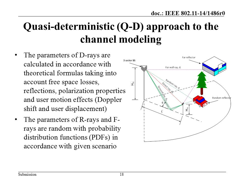 Quasi-deterministic (Q-D) approach to the channel modeling