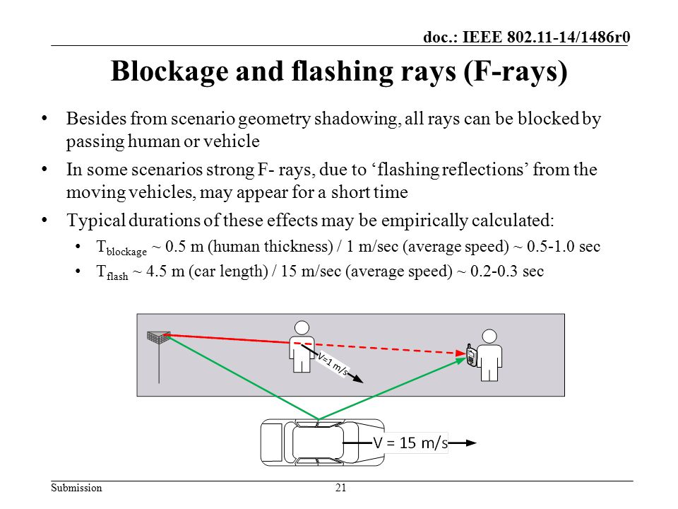 Blockage and flashing rays (F-rays)