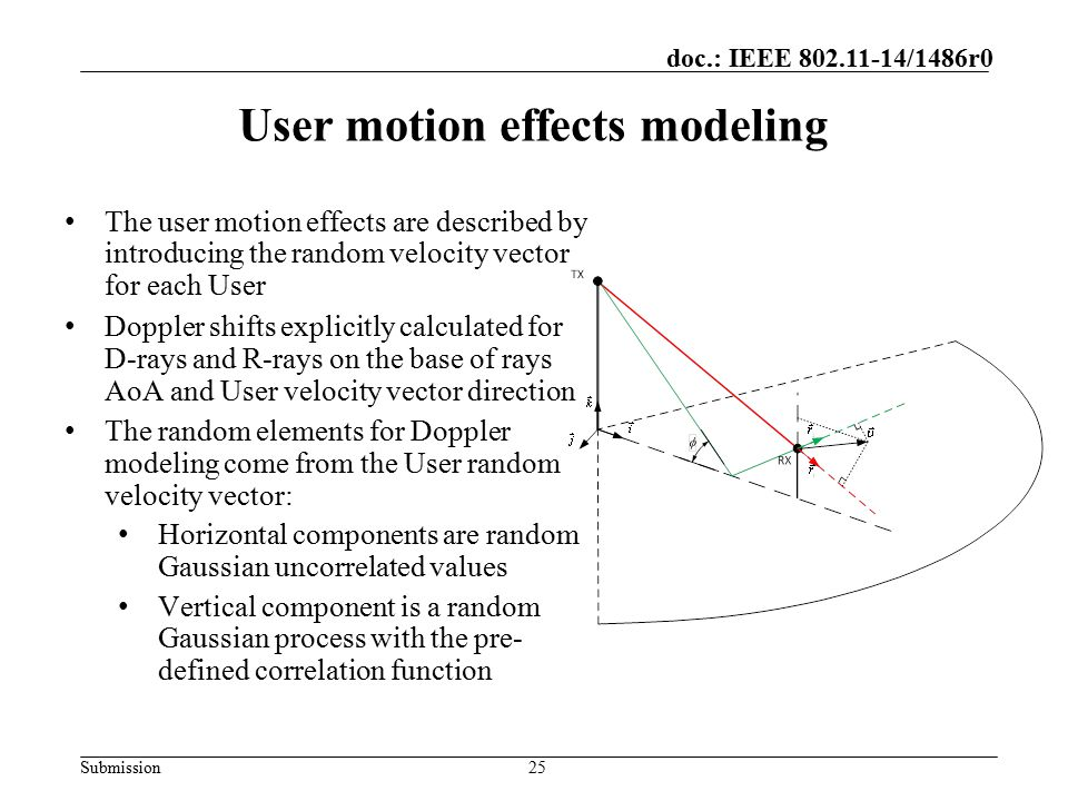 User motion effects modeling