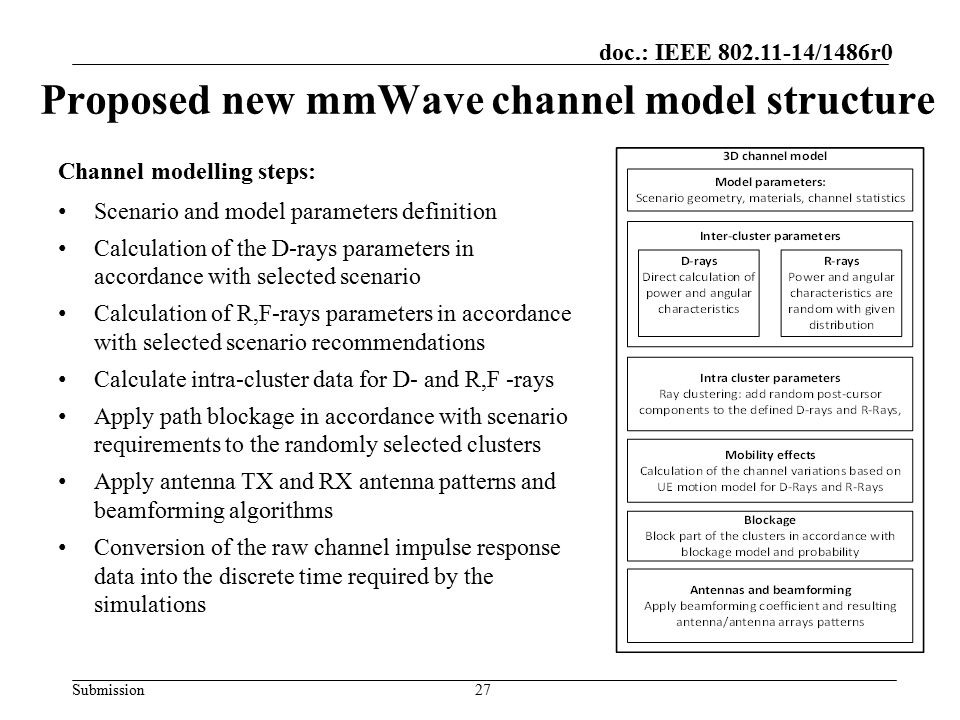 Proposed new mmWave channel model structure