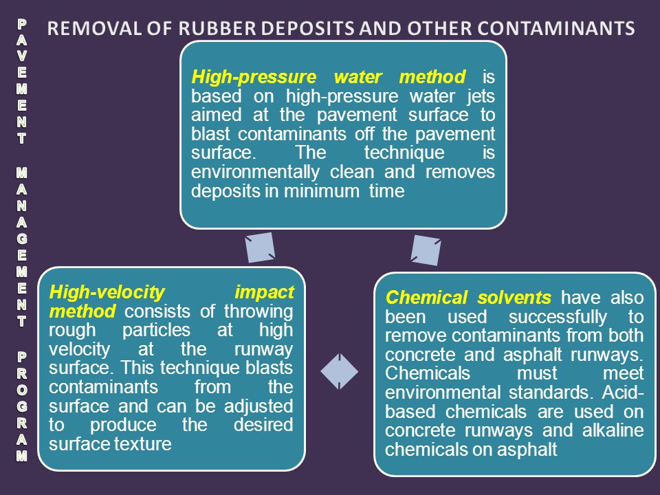REMOVAL OF RUBBER DEPOSITS AND OTHER CONTAMINANTS