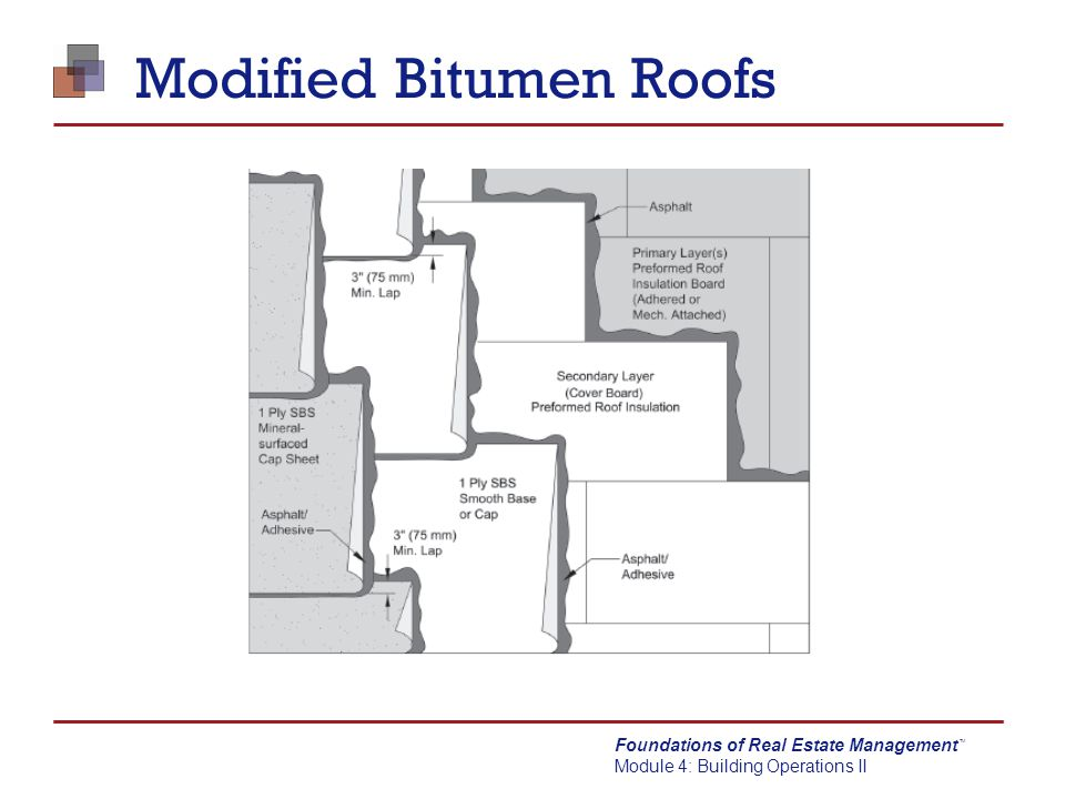 Modified Bitumen Roofs