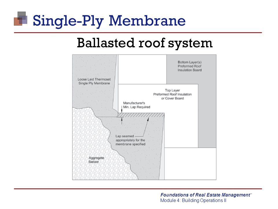 Single-Ply Membrane Ballasted roof system