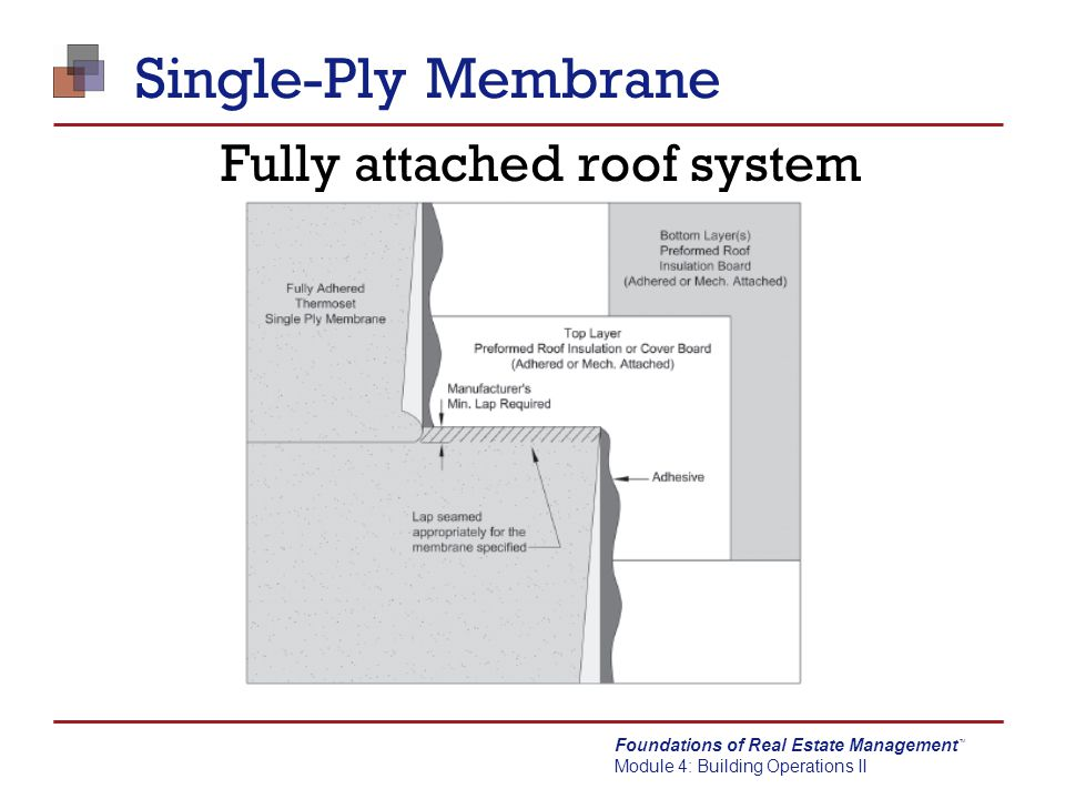 Fully attached roof system