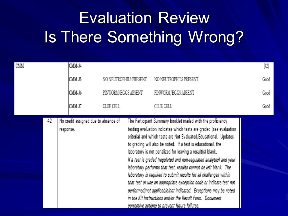 Evaluation Review Is There Something Wrong